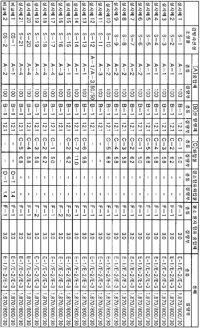 Figure 112013034475180-pct00021