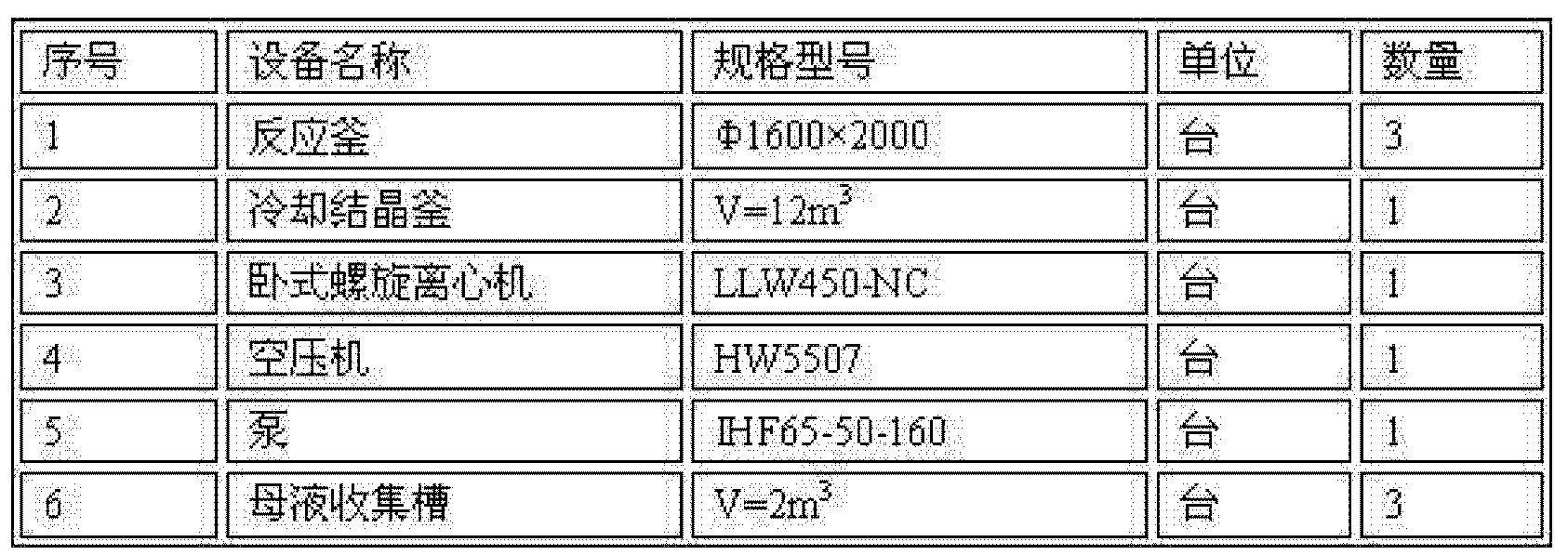 Figure CN104192863AD00041