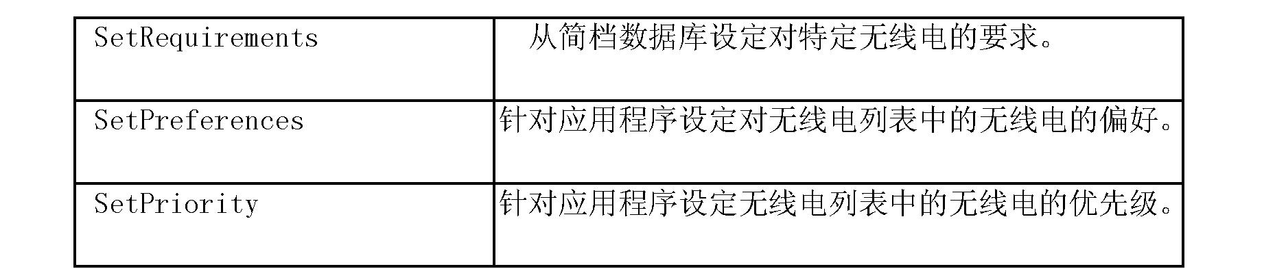 Figure CN102484892AD00161