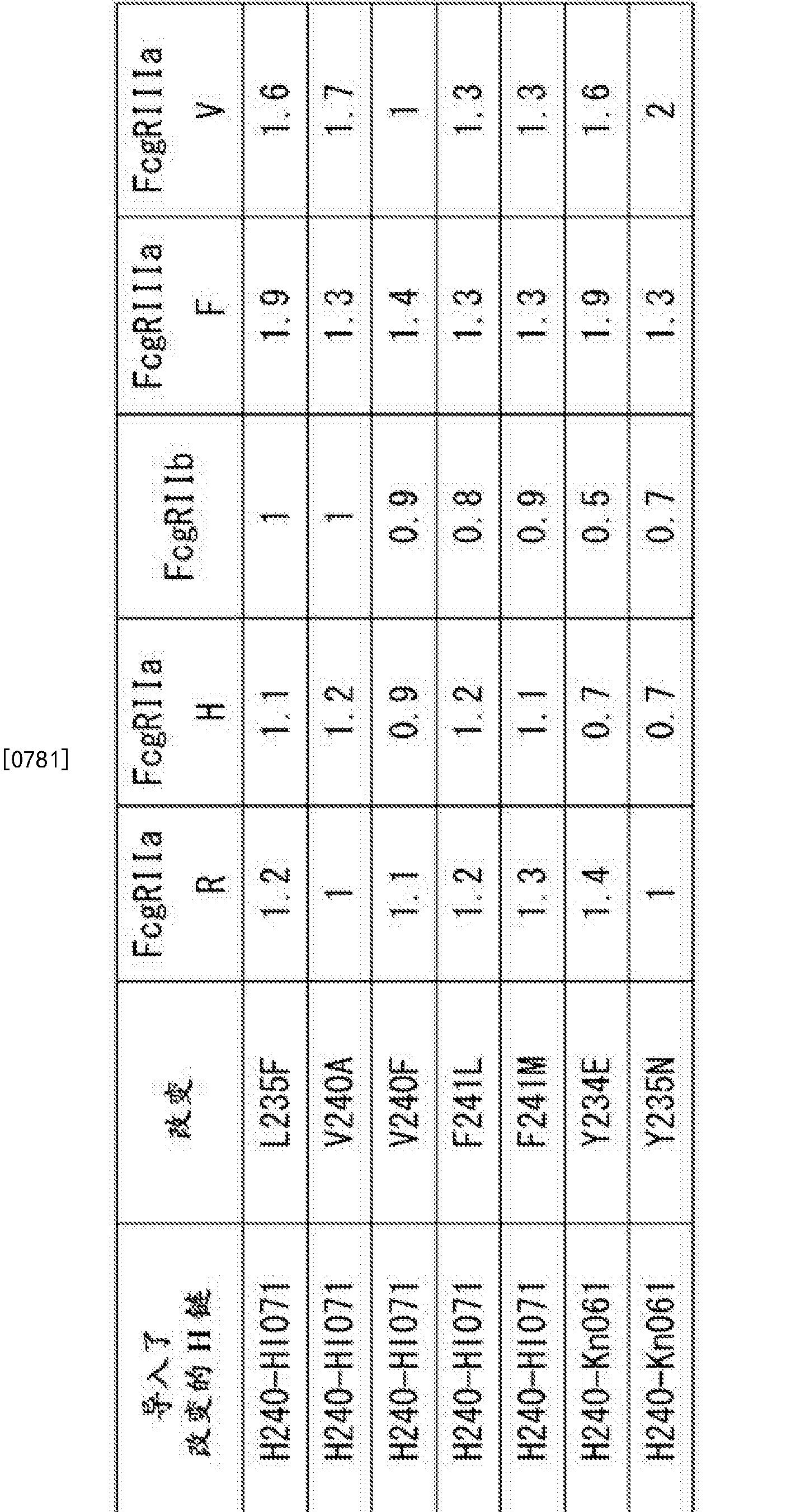 Figure CN105102618BD01471