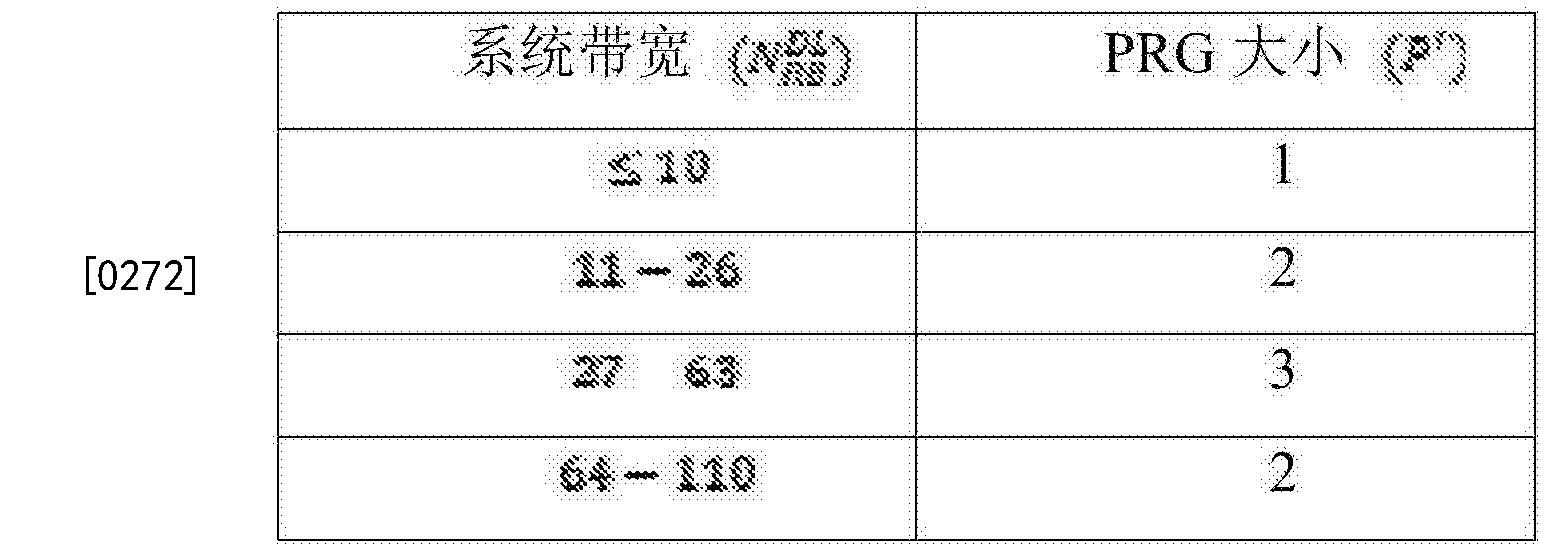 Figure CN104081709BD00431