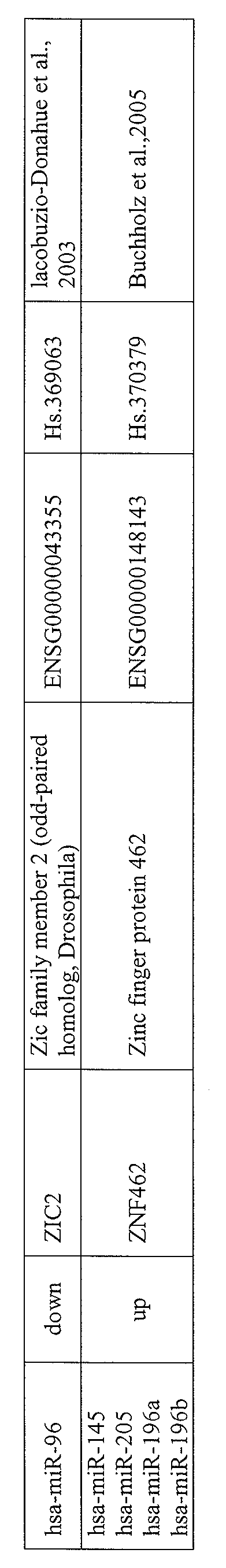 Figure imgf000150_0001