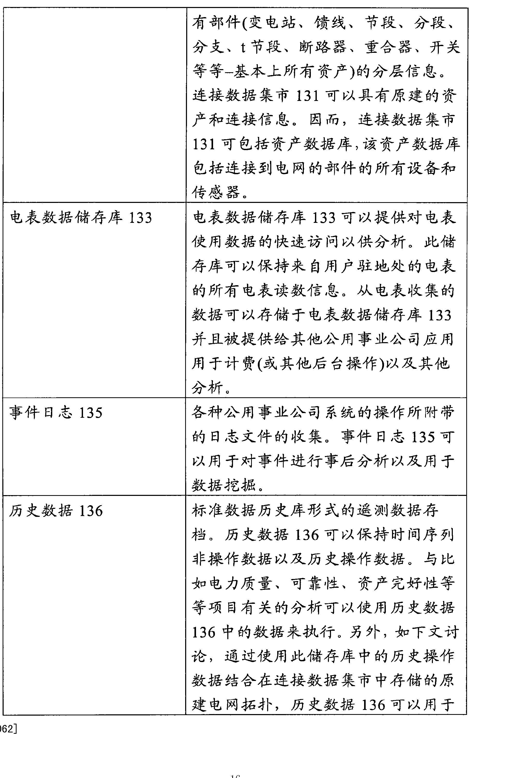 Figure CN102812334AD00161