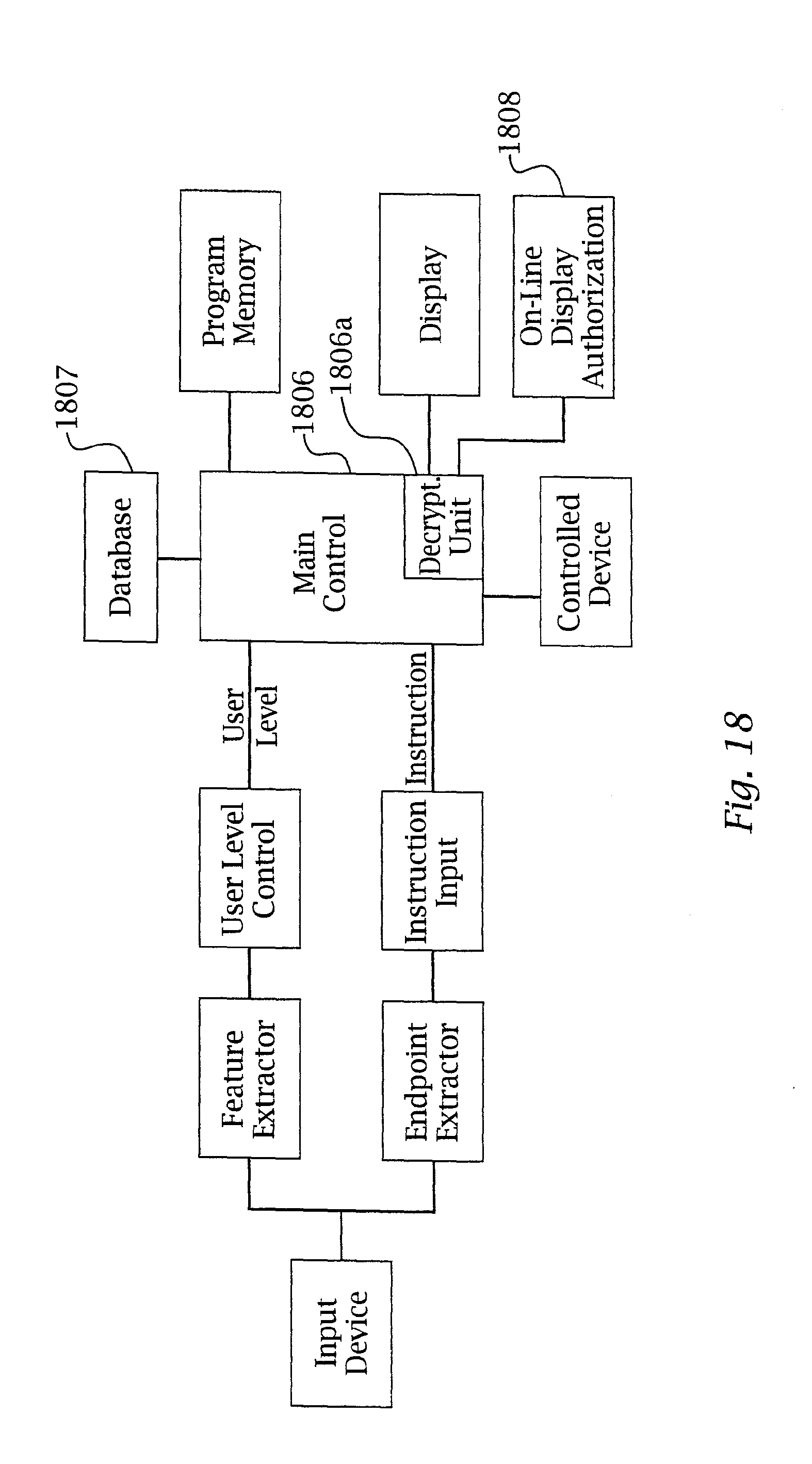 US8369967B2 - Alarm system controller and a method for