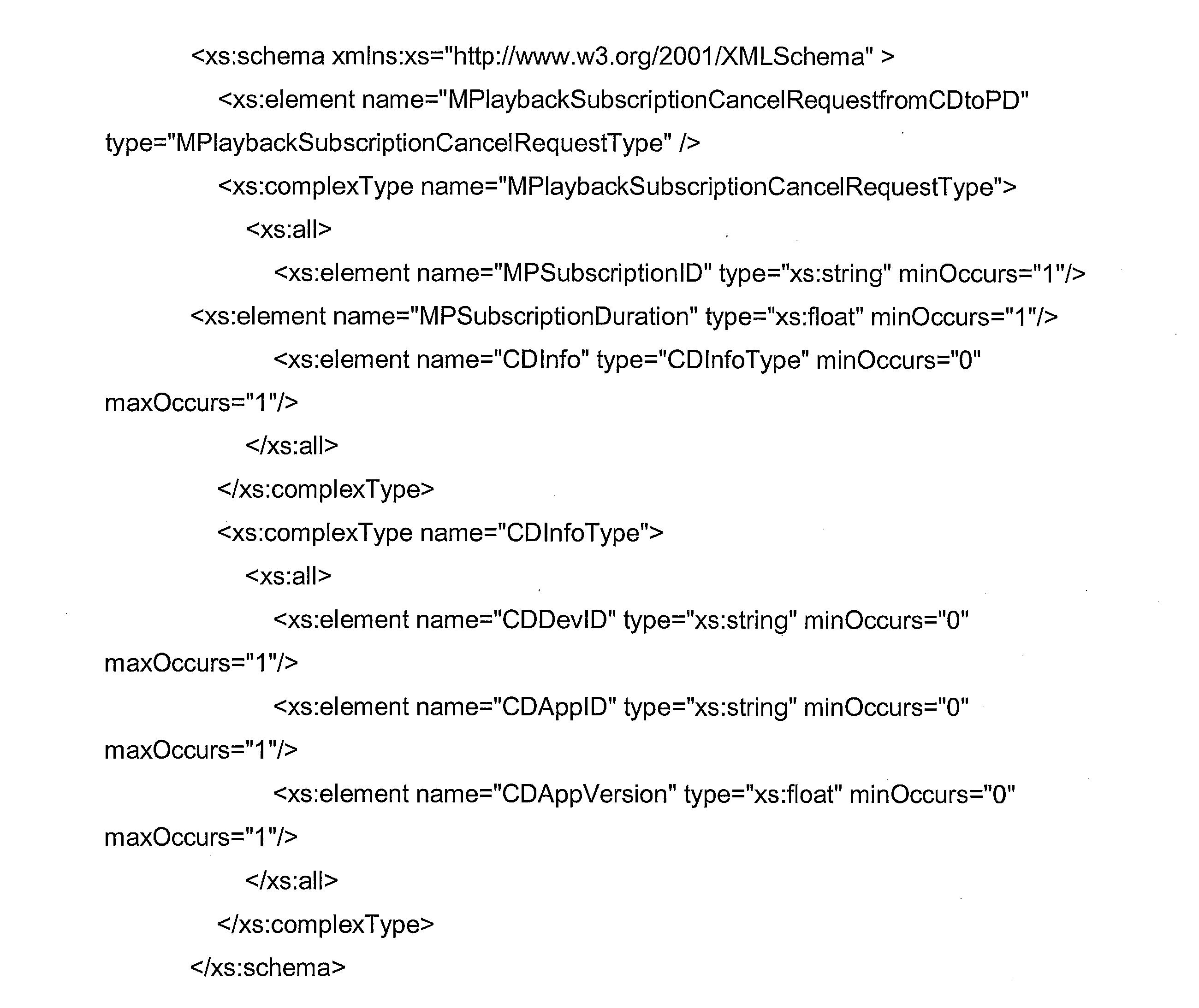 Figure JPOXMLDOC01-appb-I000058