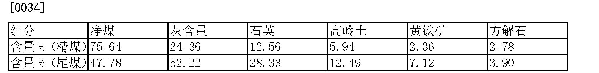 Figure CN103084271BD00062