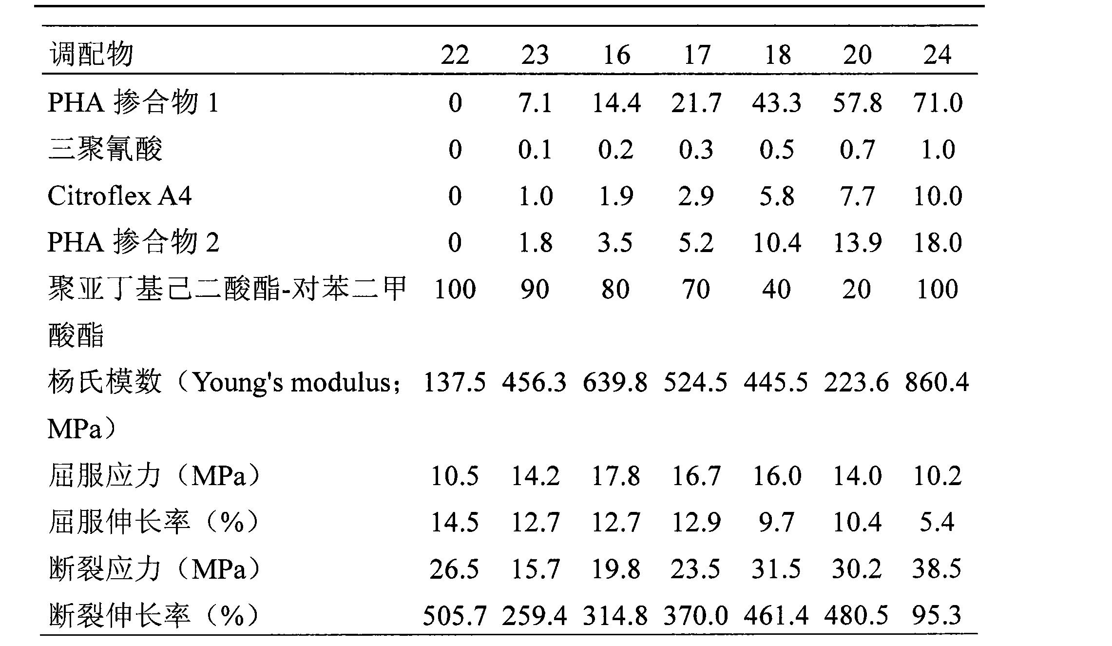 Figure CN102056985BD00341