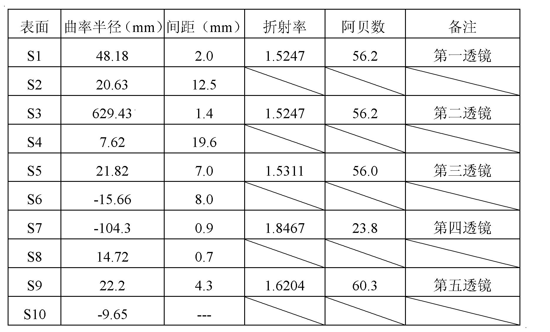 Figure CN103064175AD00061