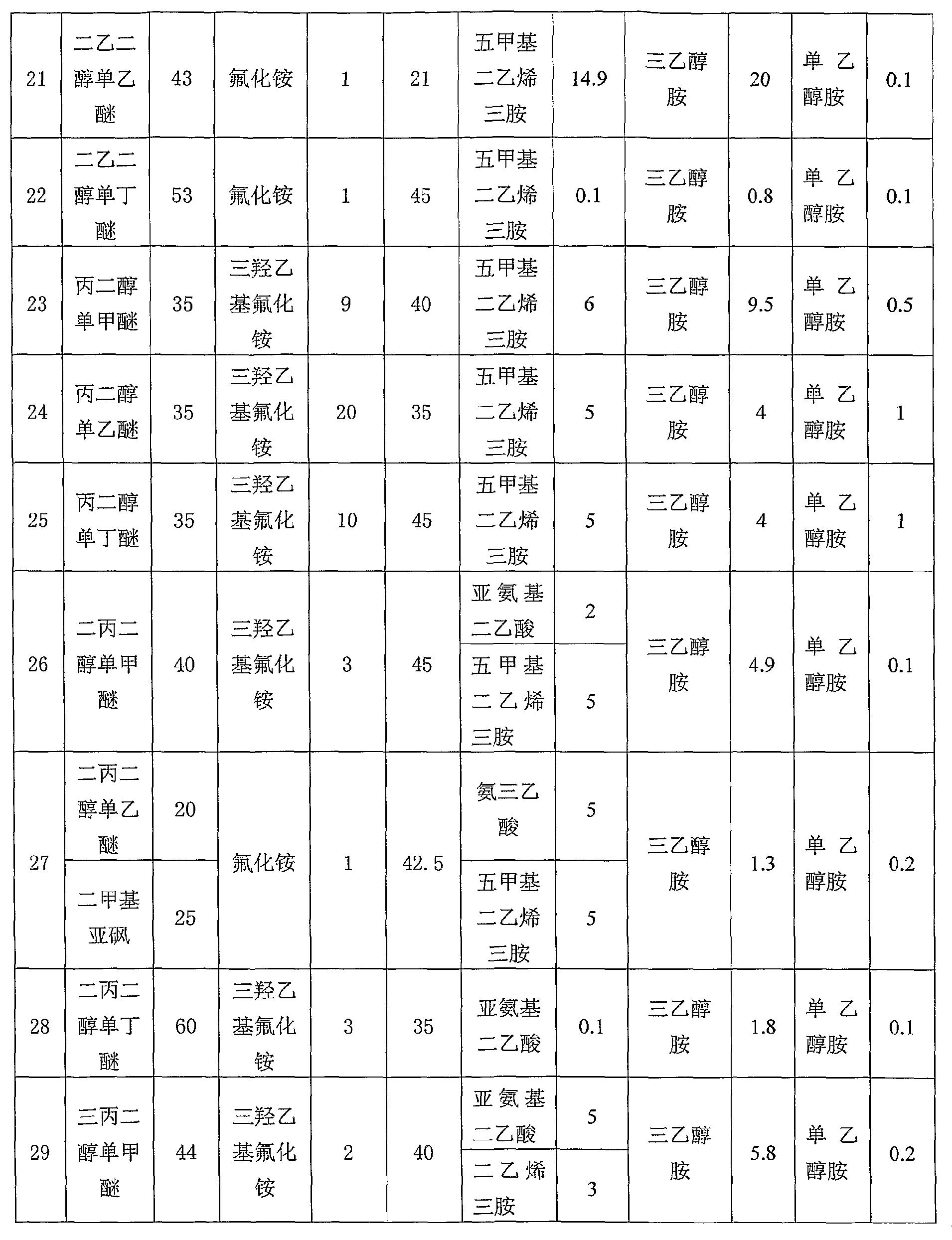 Figure CN102047184BD00091