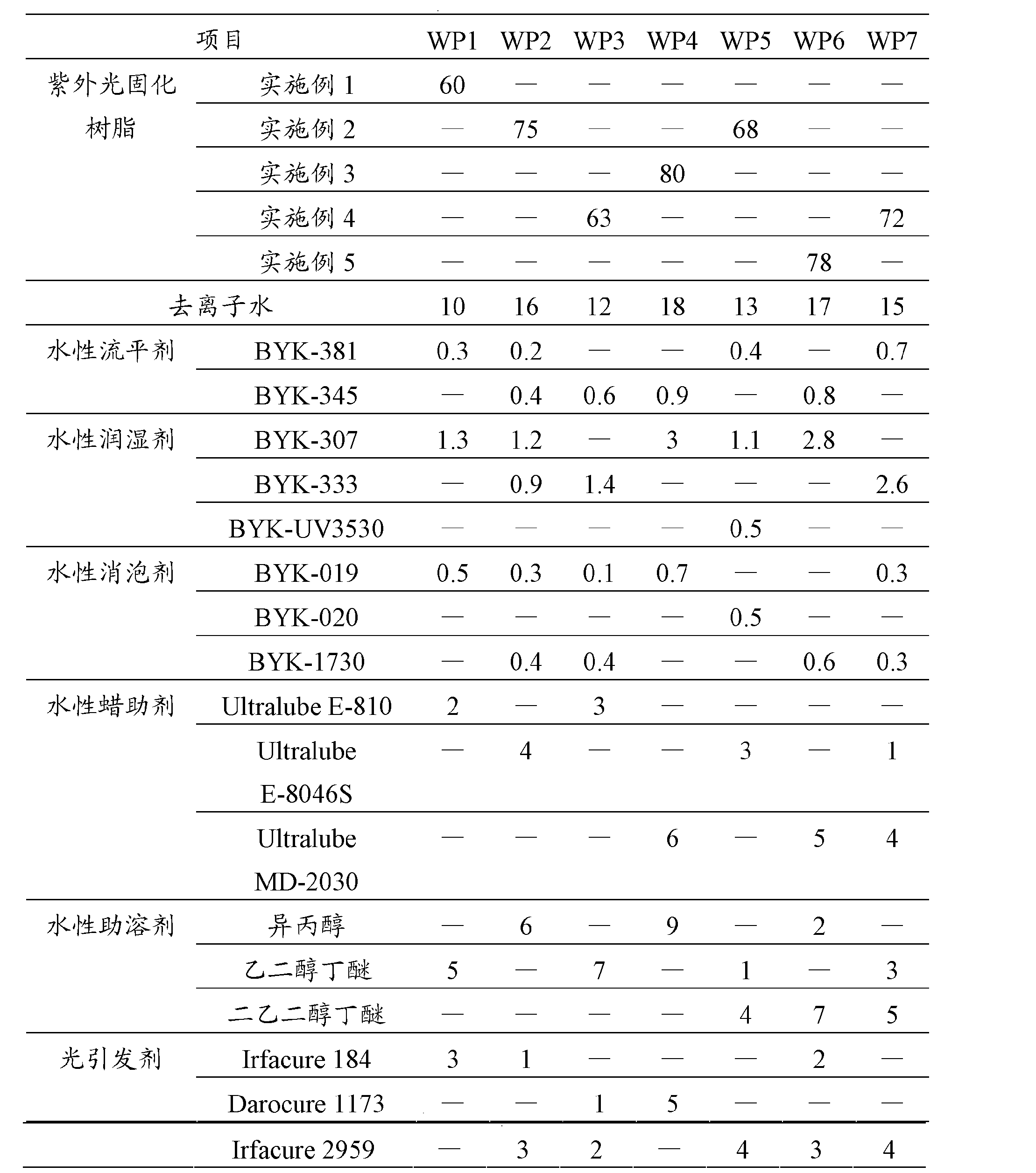 Figure CN101967158BD00131
