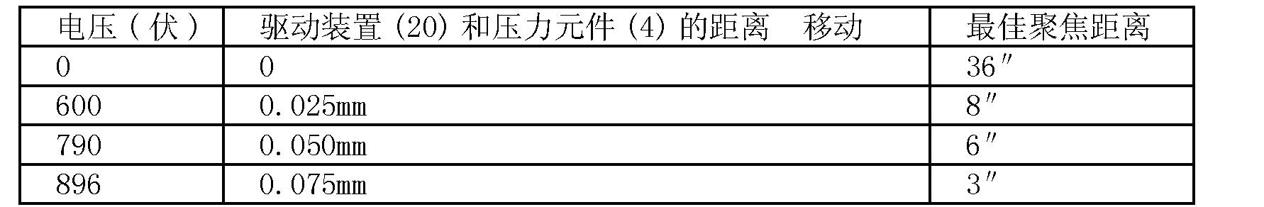 Figure CN101632030BD00231