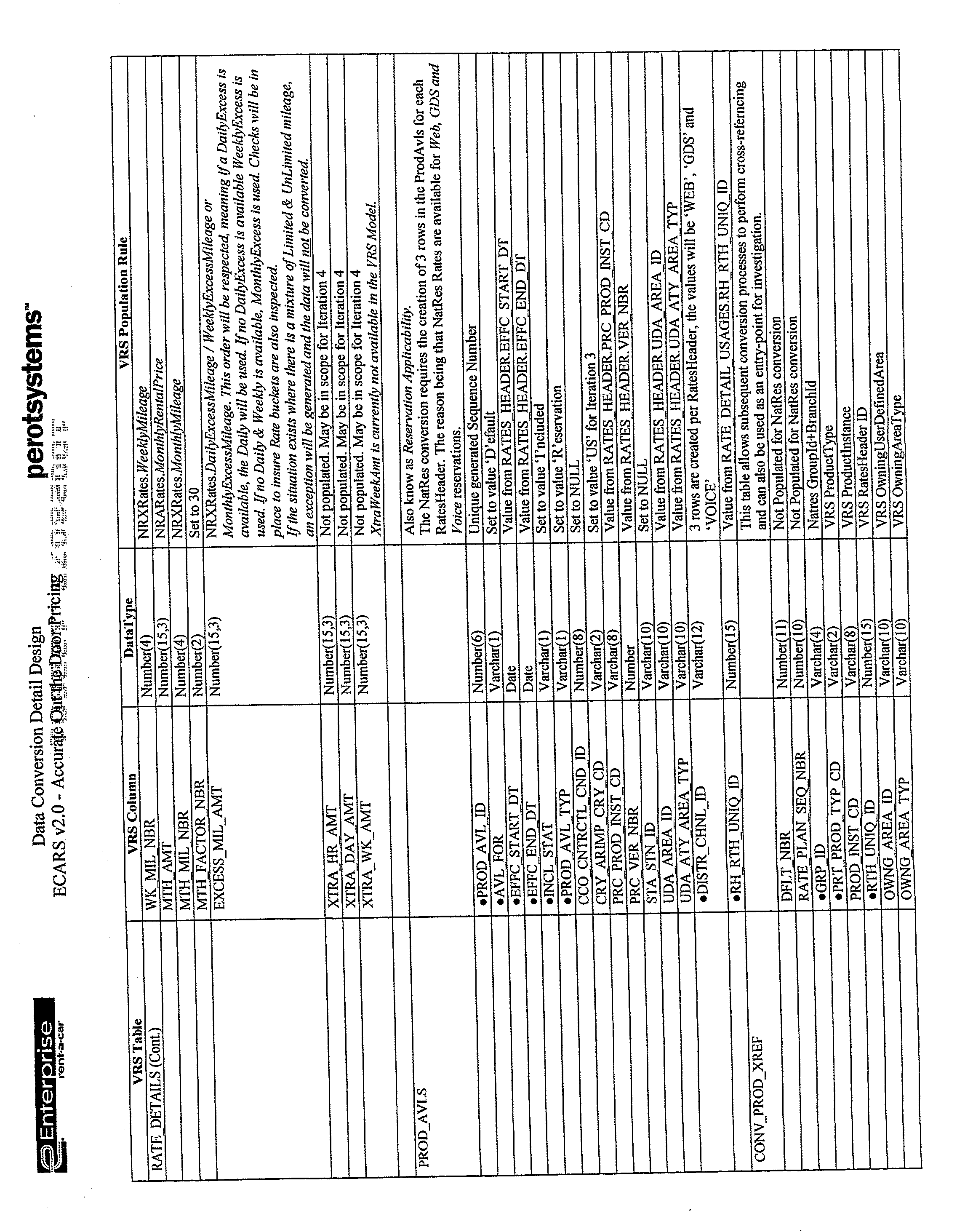 Figure US20030125992A1-20030703-P01091