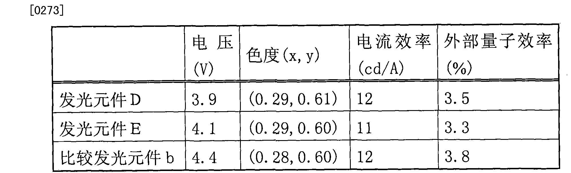 Figure CN102201541BD00311