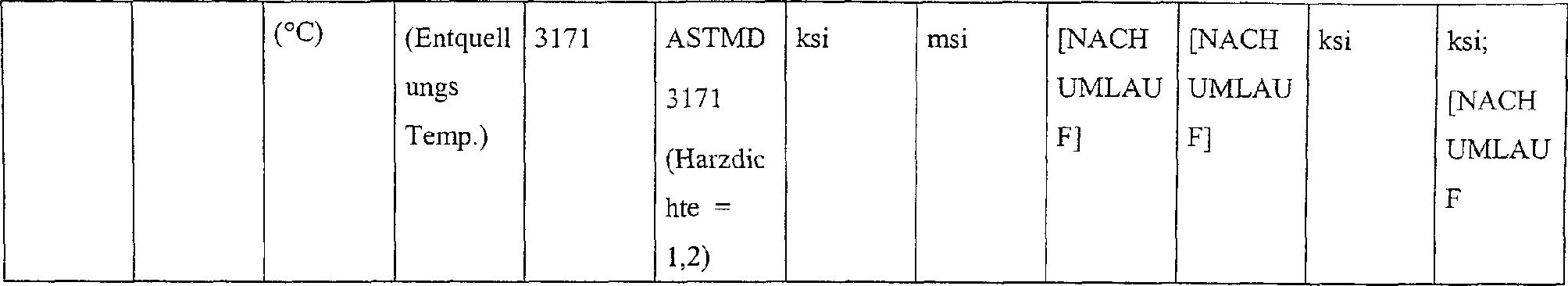 Niedlich Umfang Wort Probleme Einer Tabelle 4Klasse Ideen ...