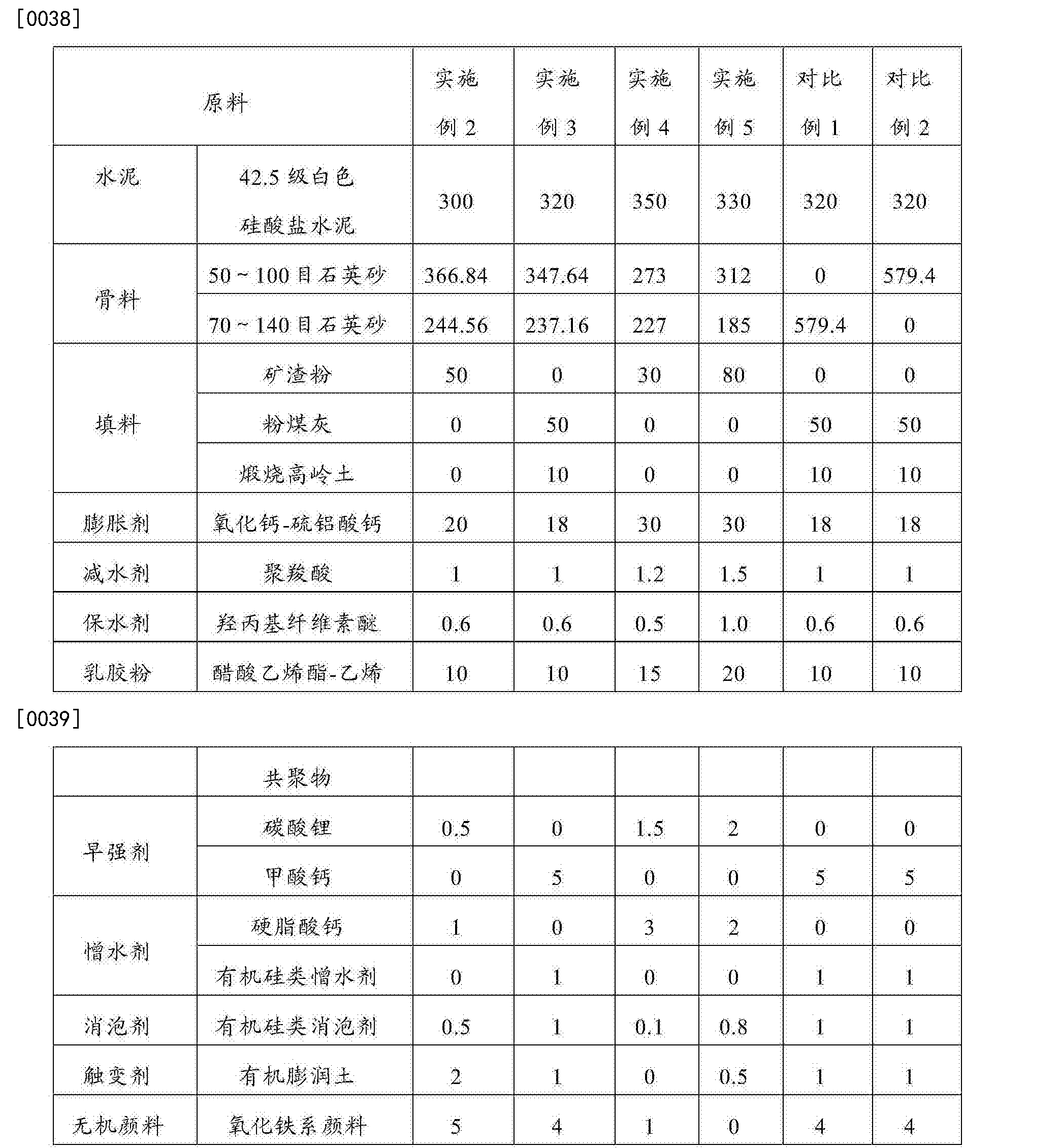 Figure CN105503072AD00051