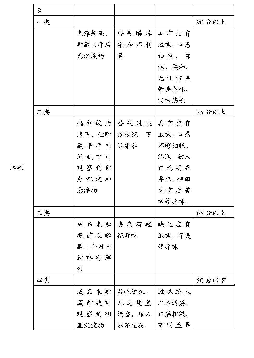 Figure CN104017699BD00091