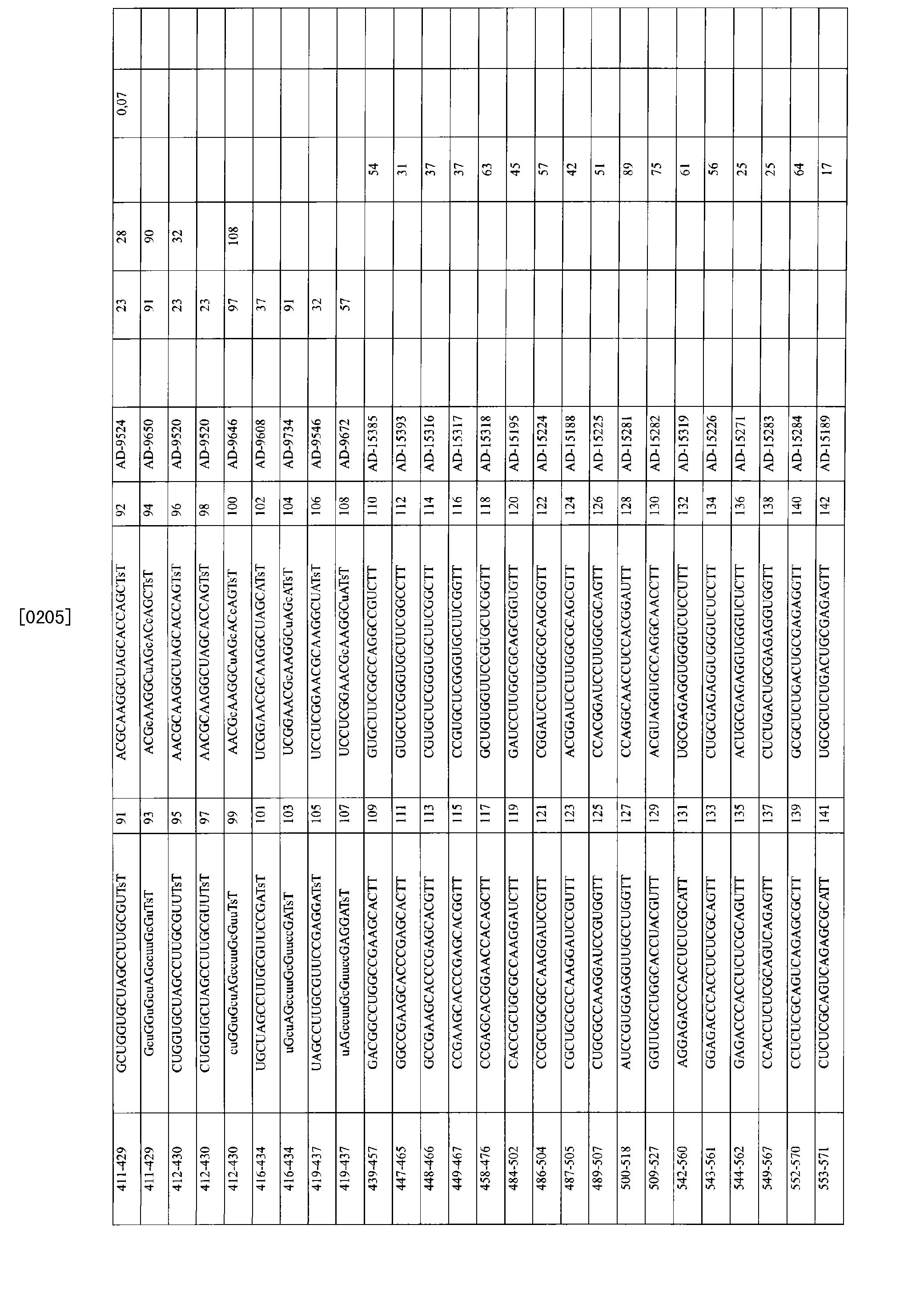 Figure CN103614375AD00331