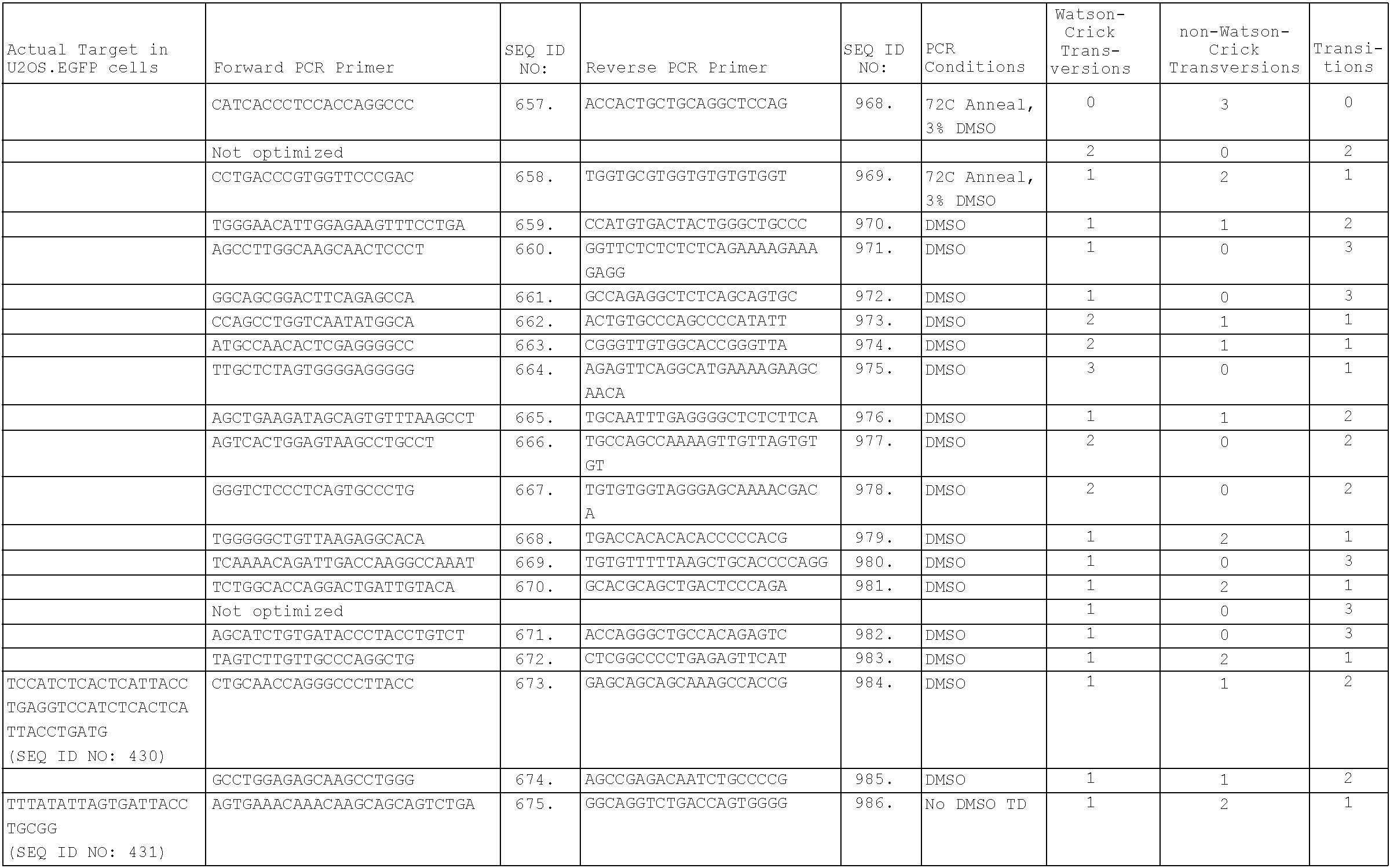 Figure US09567604-20170214-C00399