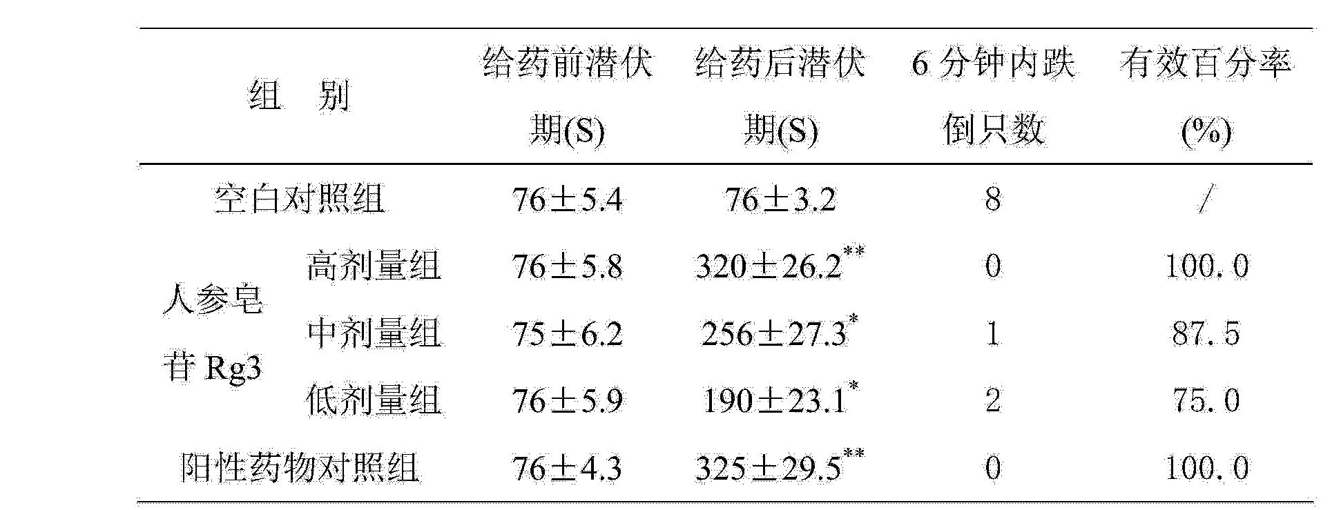 Figure CN104644656AD00081