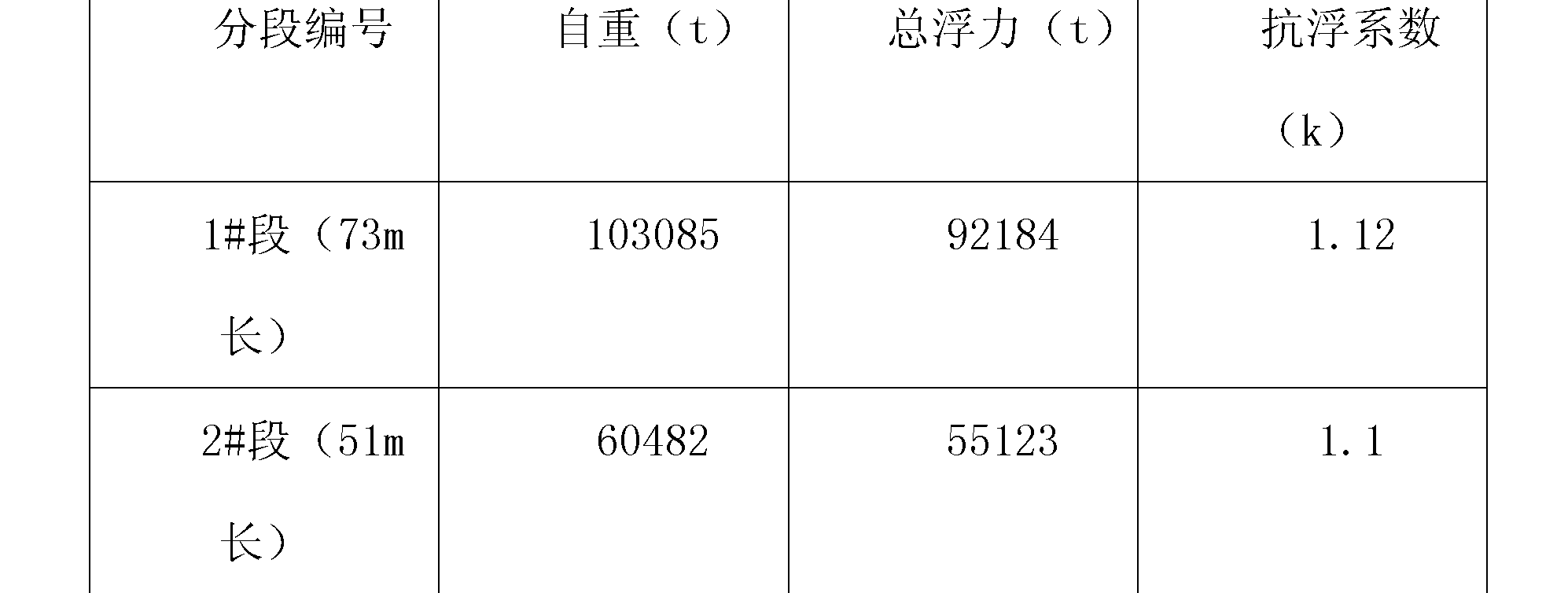 Figure CN102561371AD00072