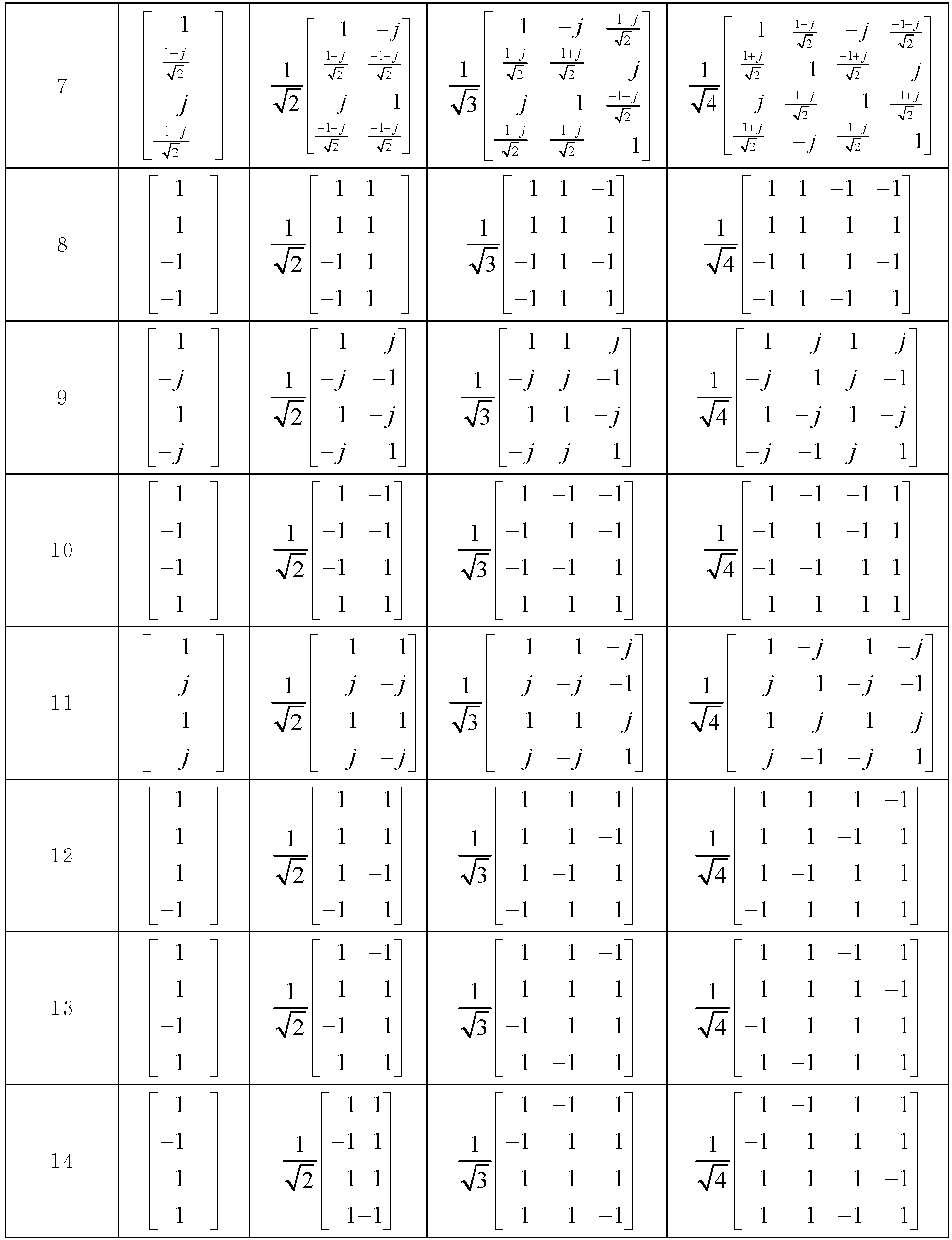 Figure PCTKR2009004235-appb-I000006