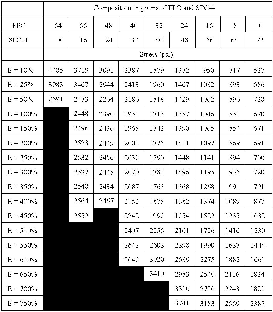 Figure US20060004145A1-20060105-C00006