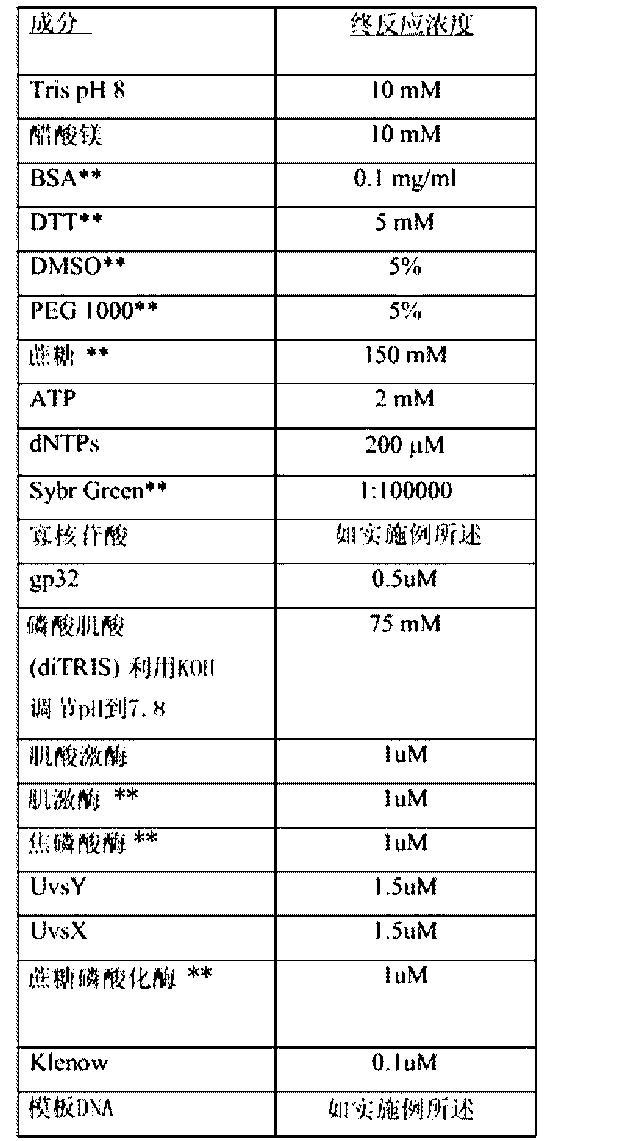 Figure CN102119225BD00201