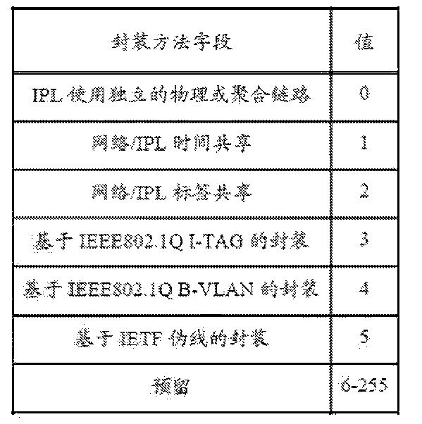 Figure CN105308914AD00341