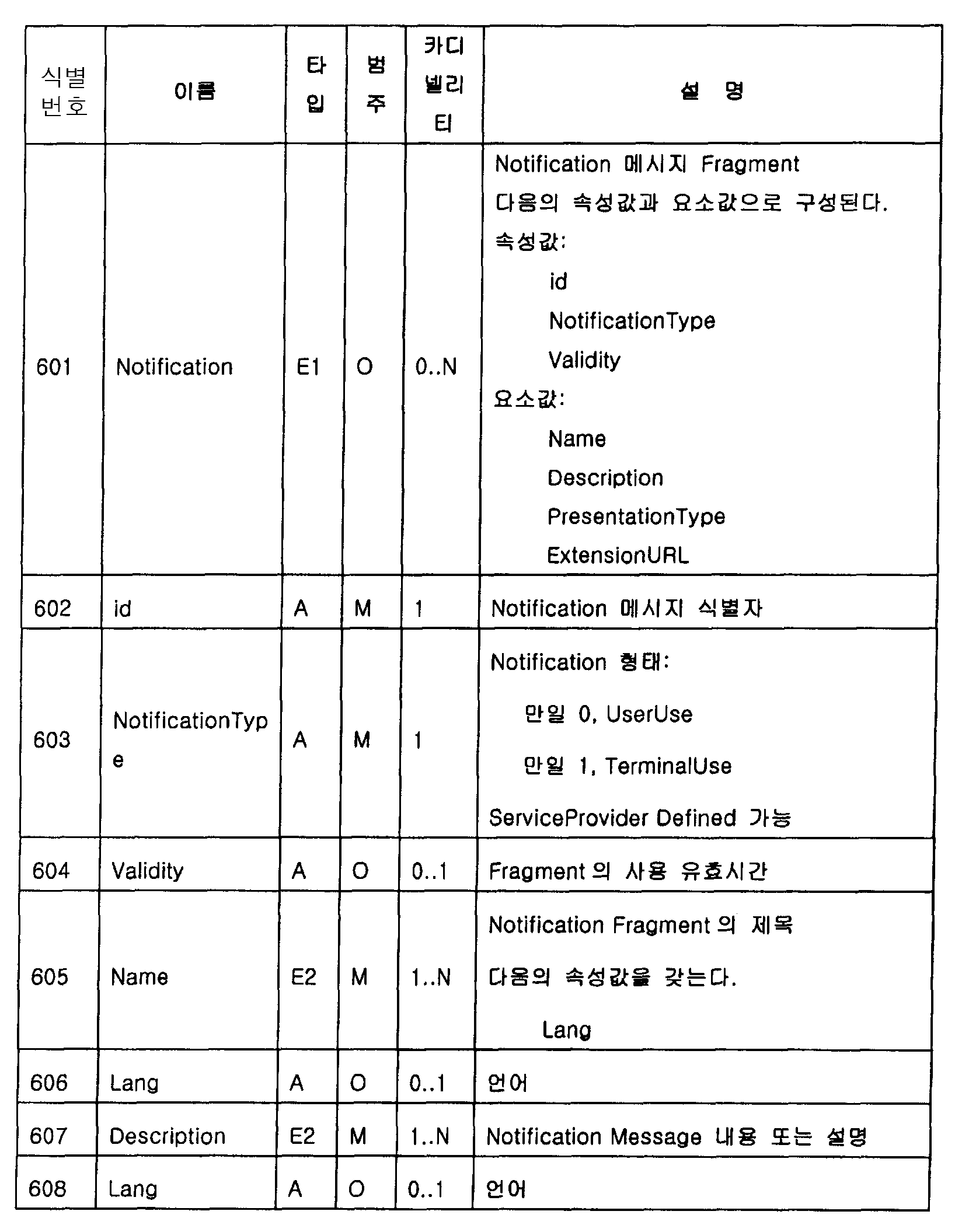 Figure 112011004882525-pat00055