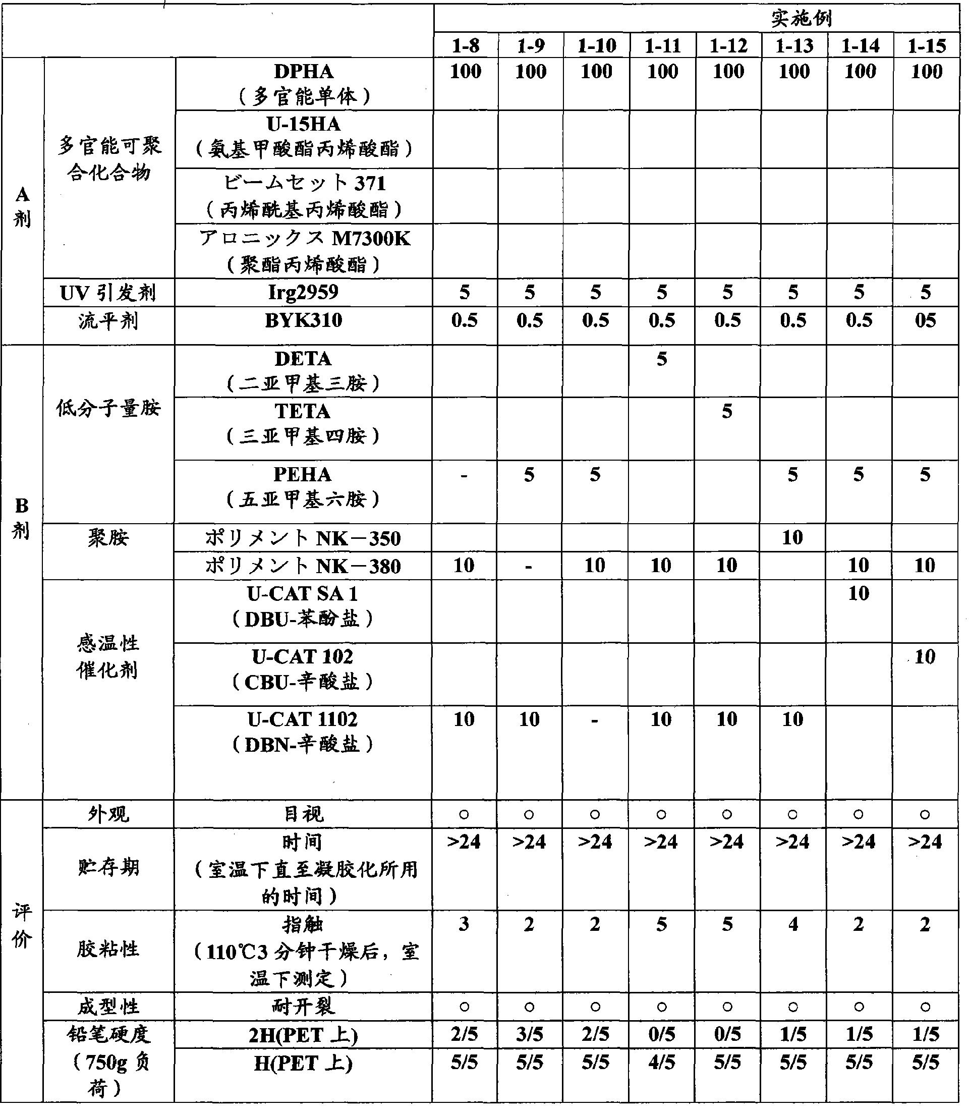 Figure CN101981068BD00091