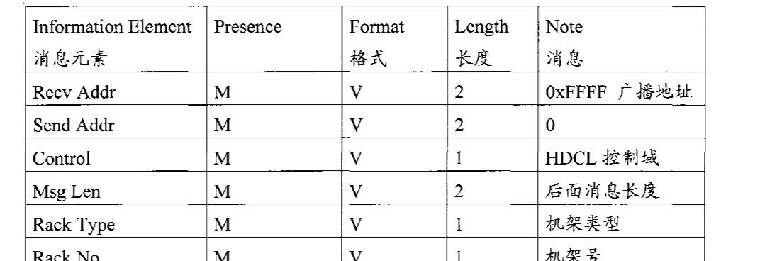 Figure CN102025712AD00101