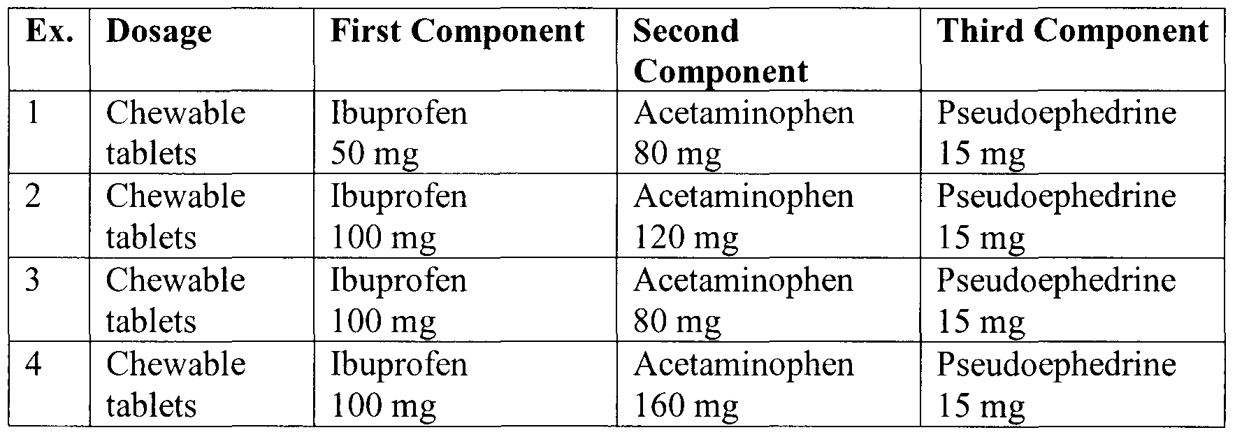 WO2009012590A1 - Therapeutic formulations for the treatment of cold