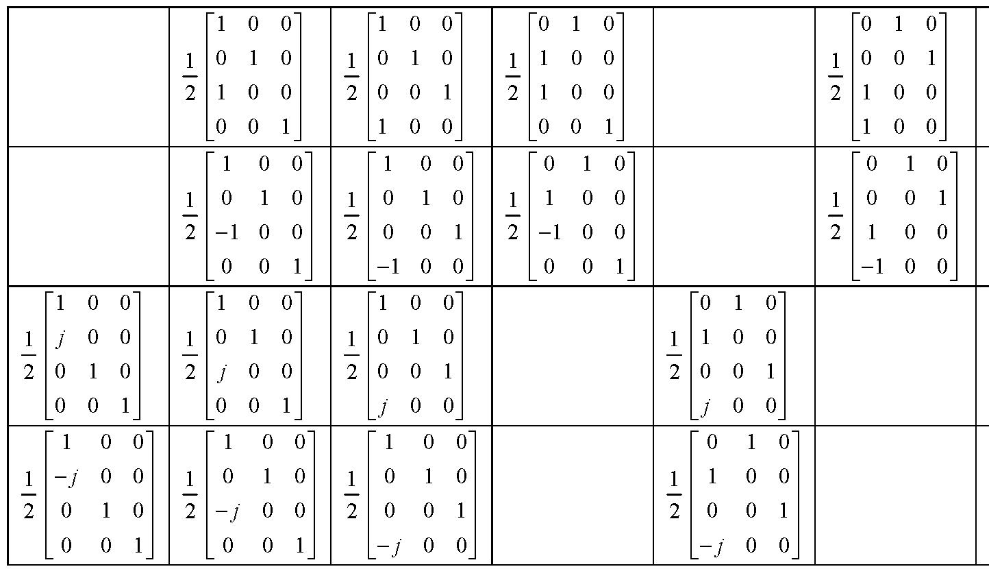 Figure 112010009825391-pat01199