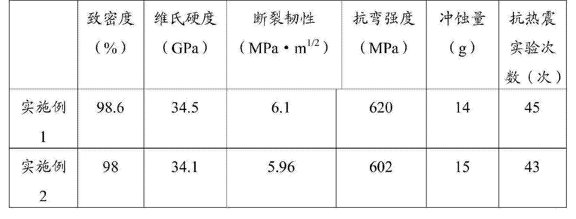 Figure CN108314455AD00101