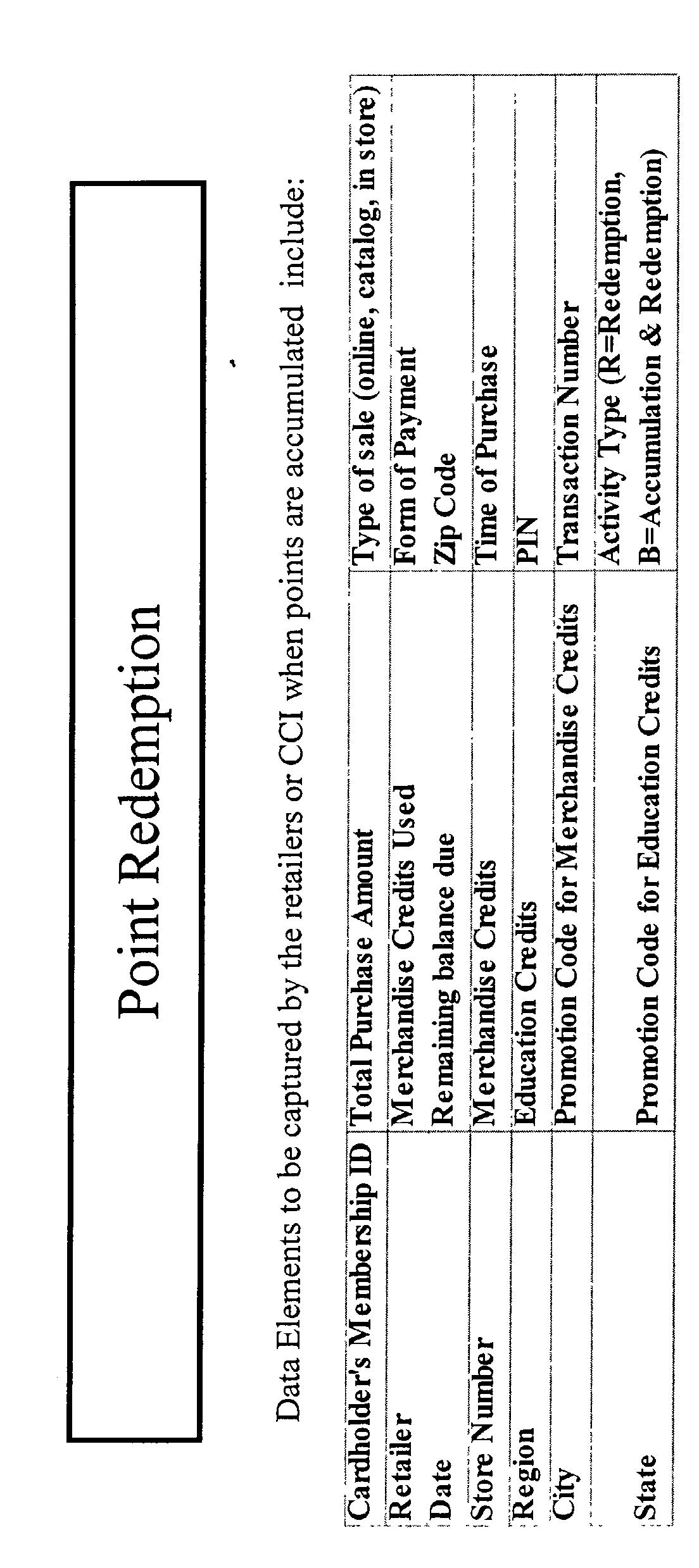 Figure US20030023491A1-20030130-P00077