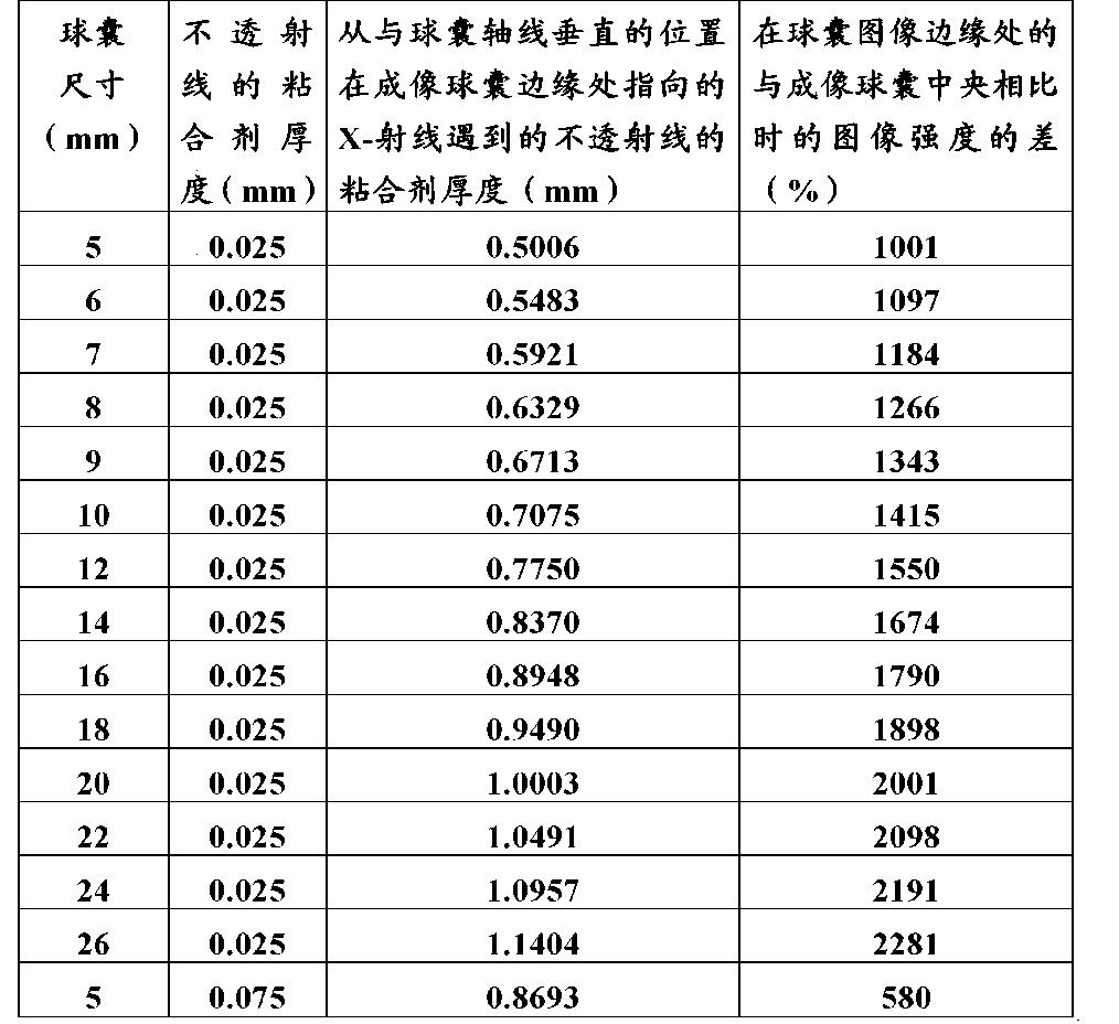 Figure CN102143777BD00181