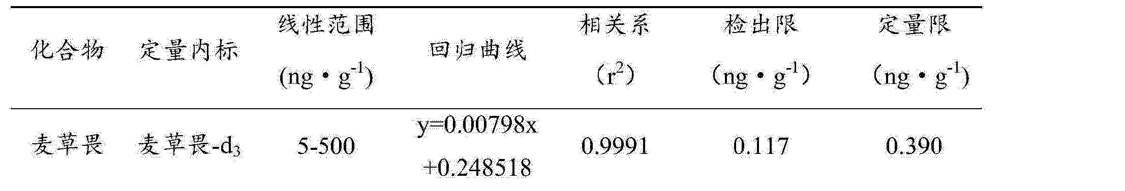 Figure CN103149313BD00071