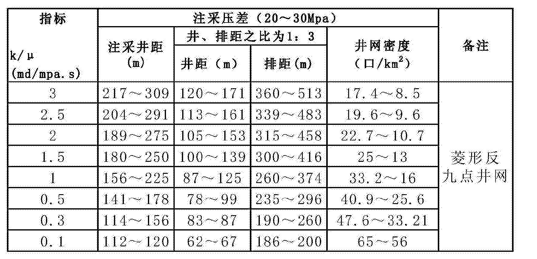 Figure CN104989341BD00132