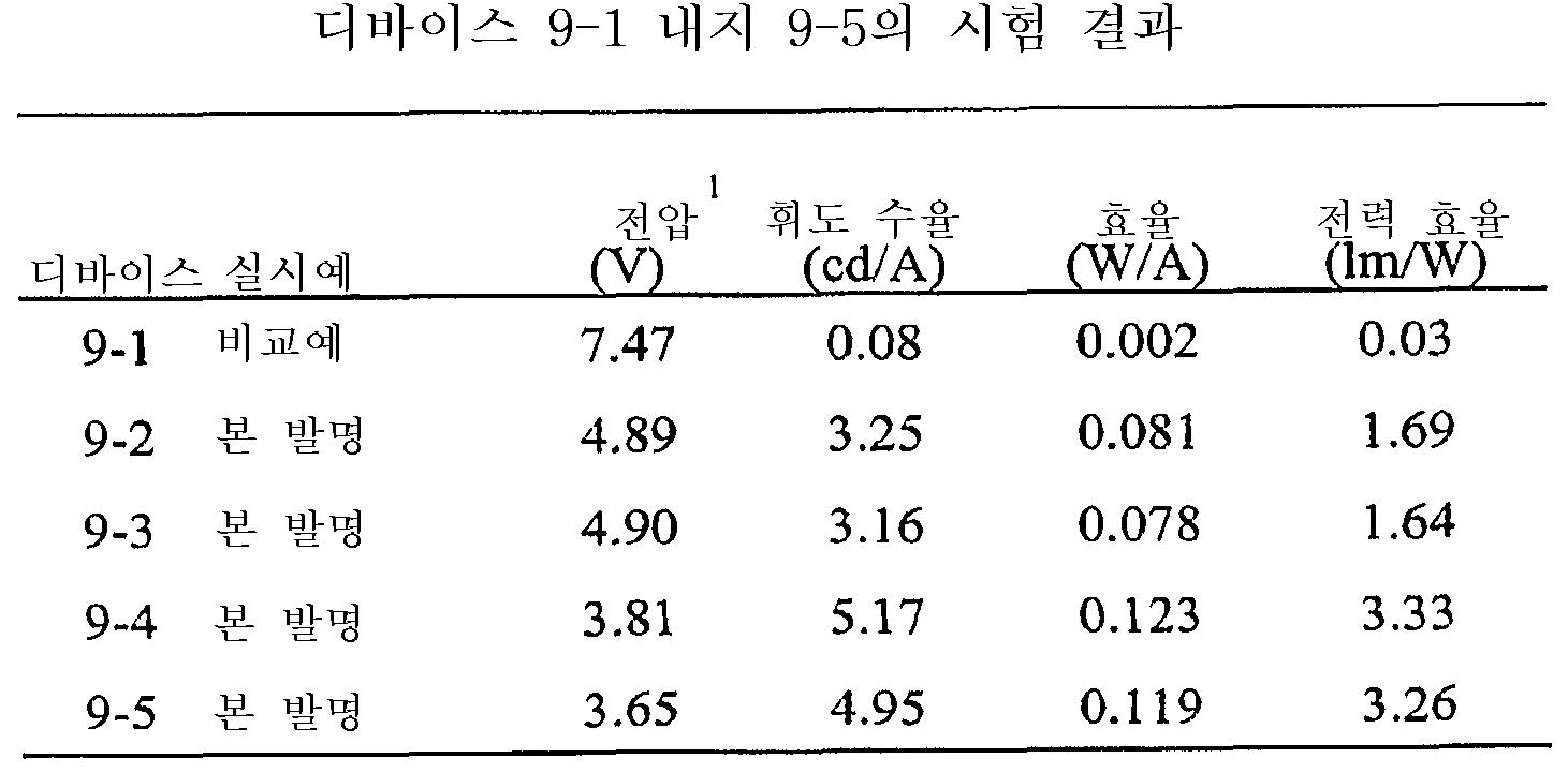 Figure 112008074411380-pct00090