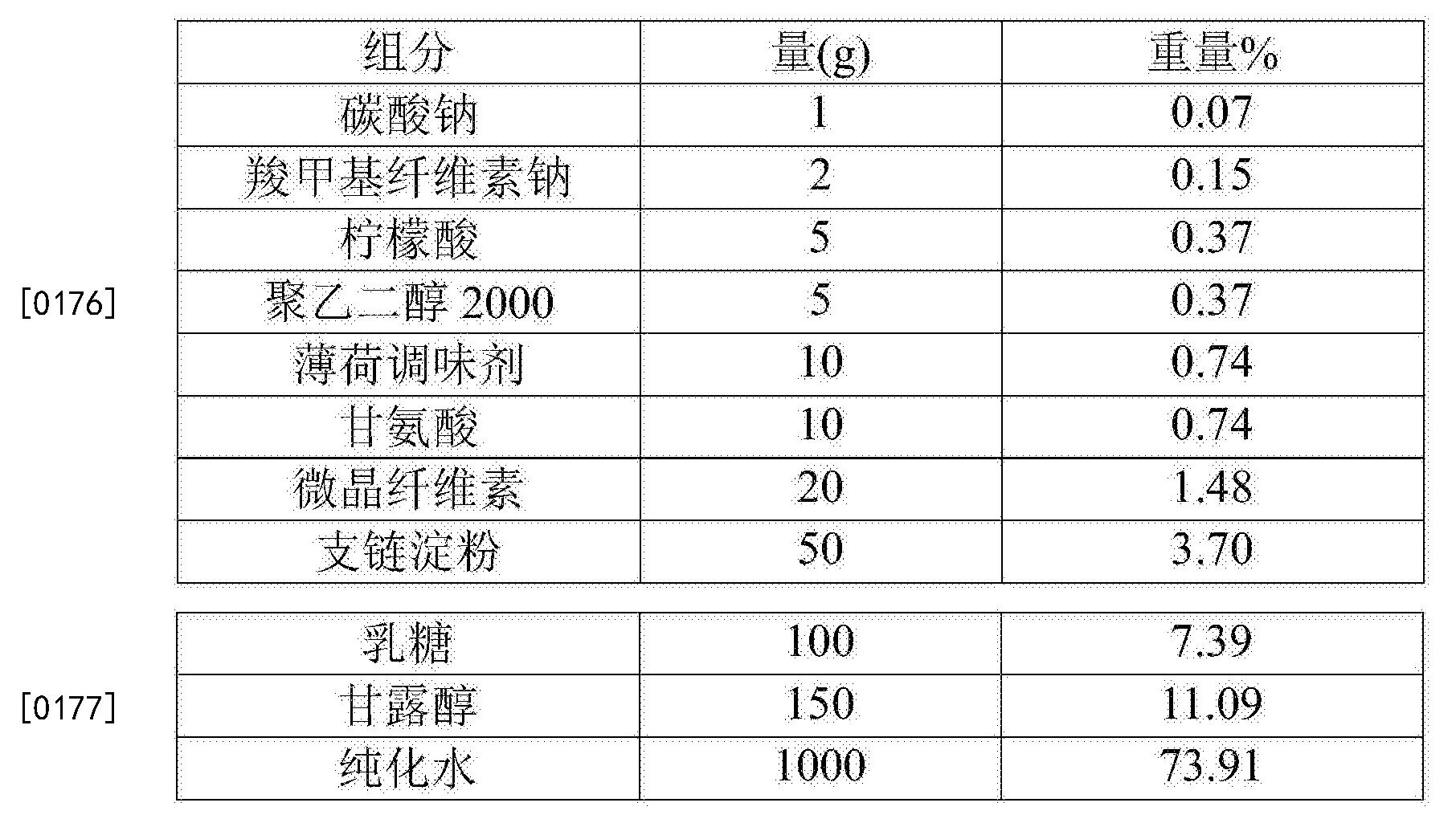Figure CN107811980AD00192