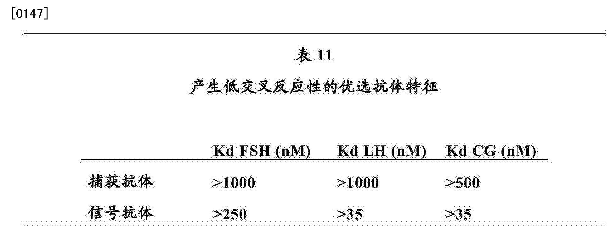 Figure CN103649752BD00282