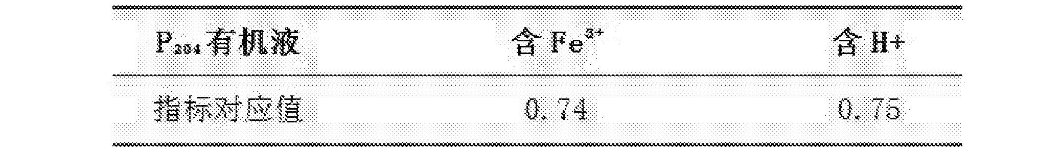 Figure CN107312929AD00041