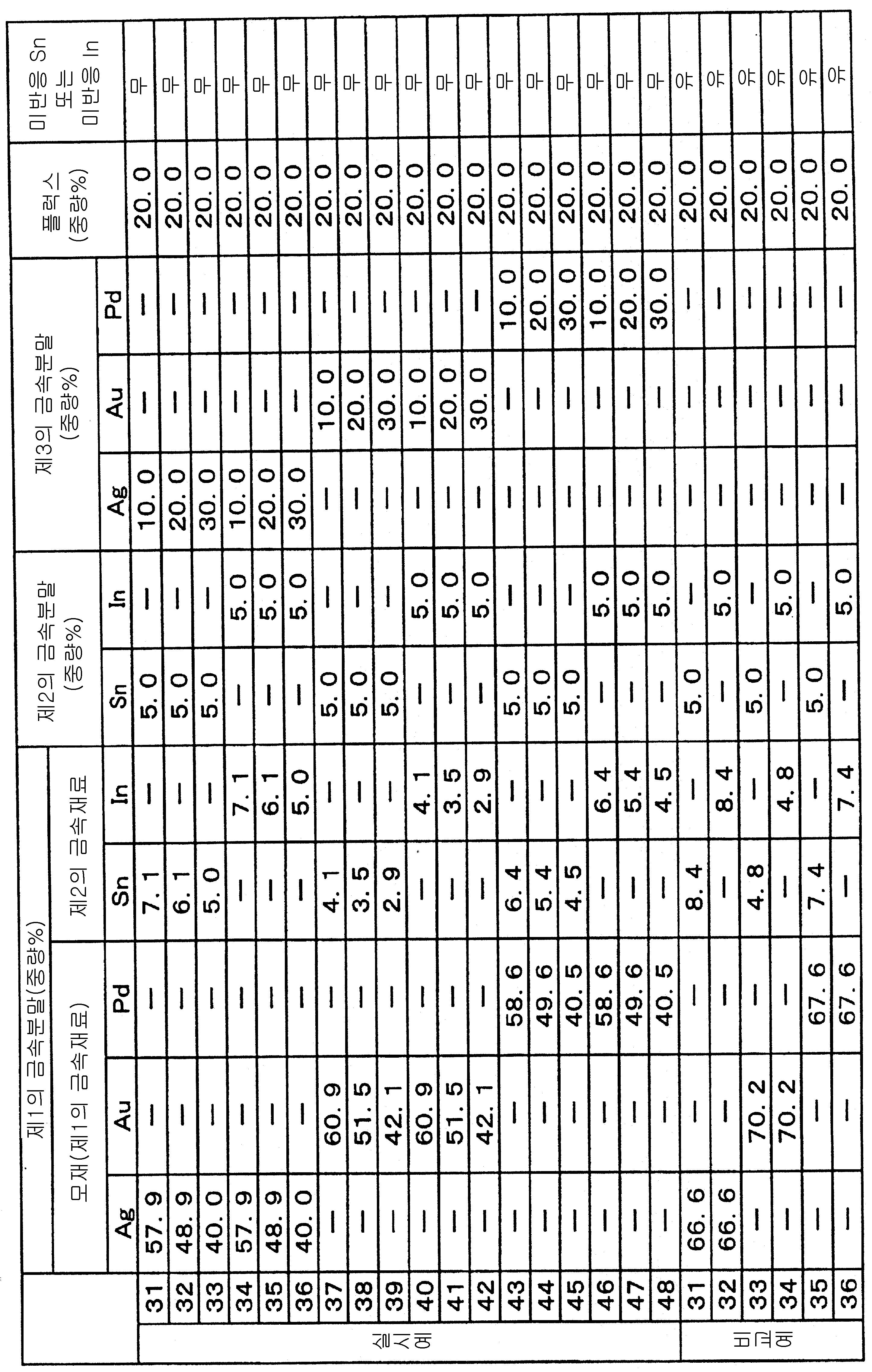 Figure 112007047661825-pct00003