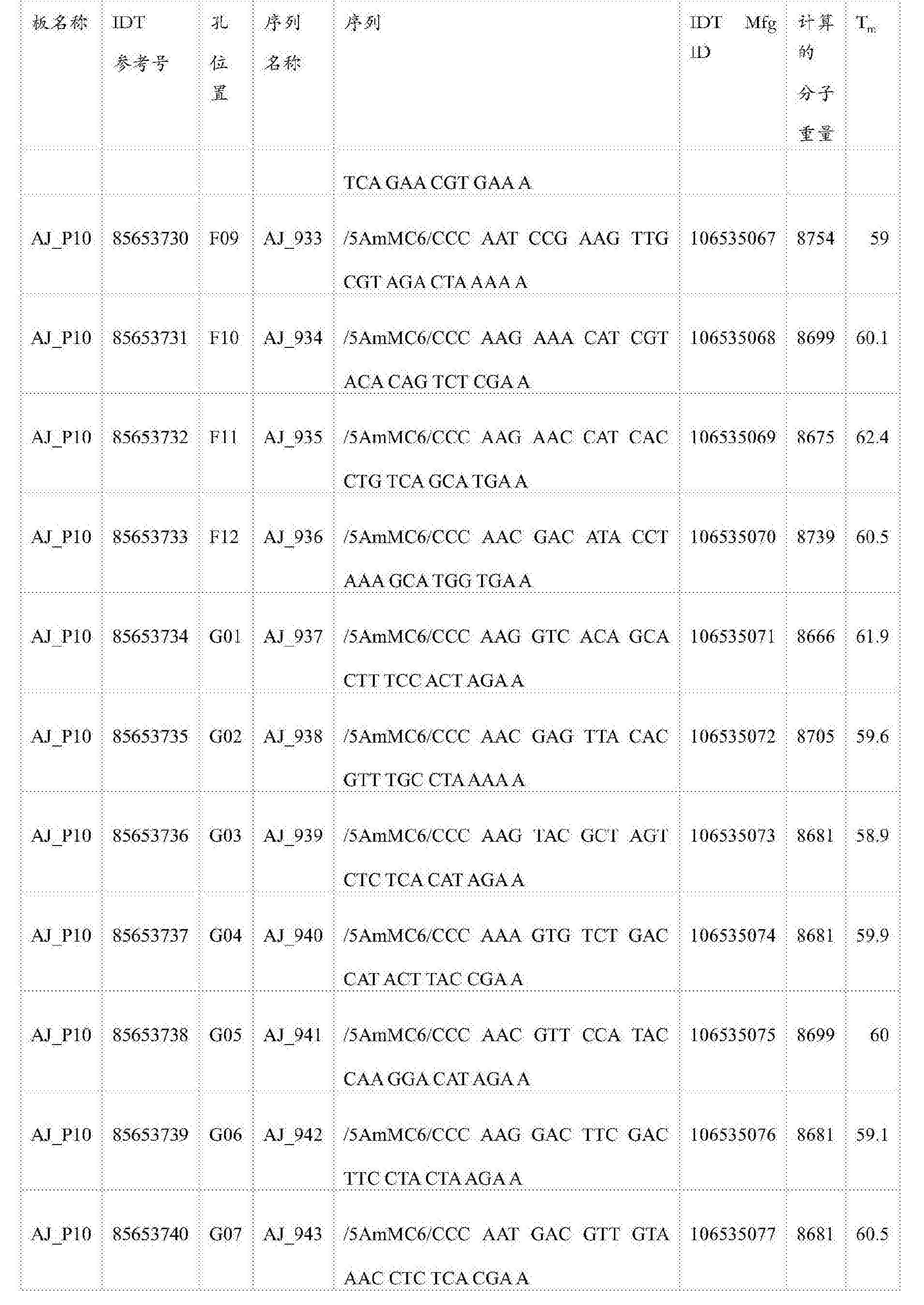 Figure CN105745528AD01141