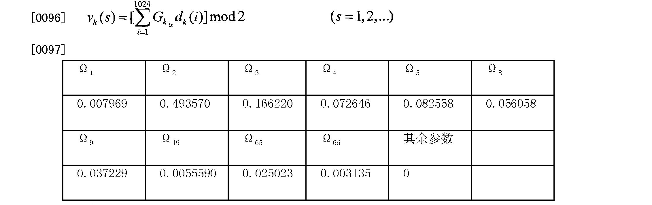 Figure CN101695016BD00141