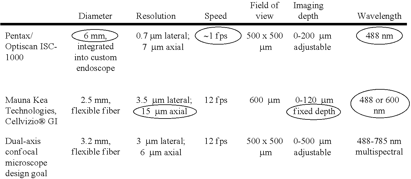 Figure US09864190-20180109-C00001