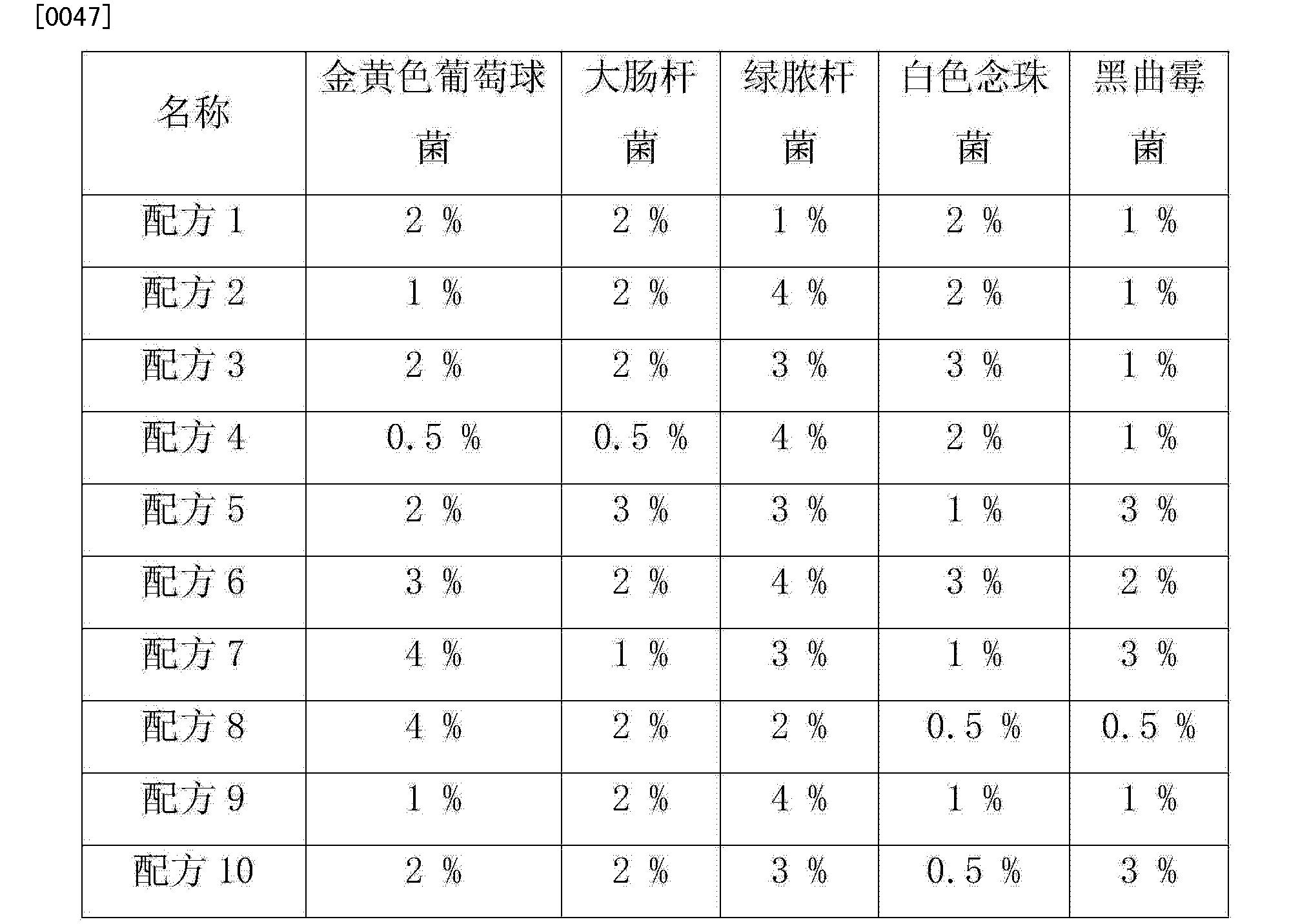 Figure CN103520031AD00072