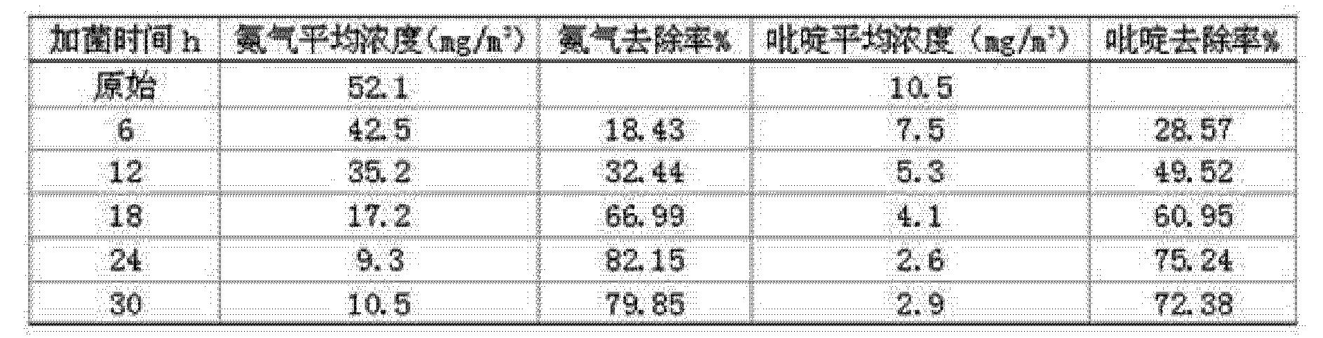 Figure CN103432900BD00061