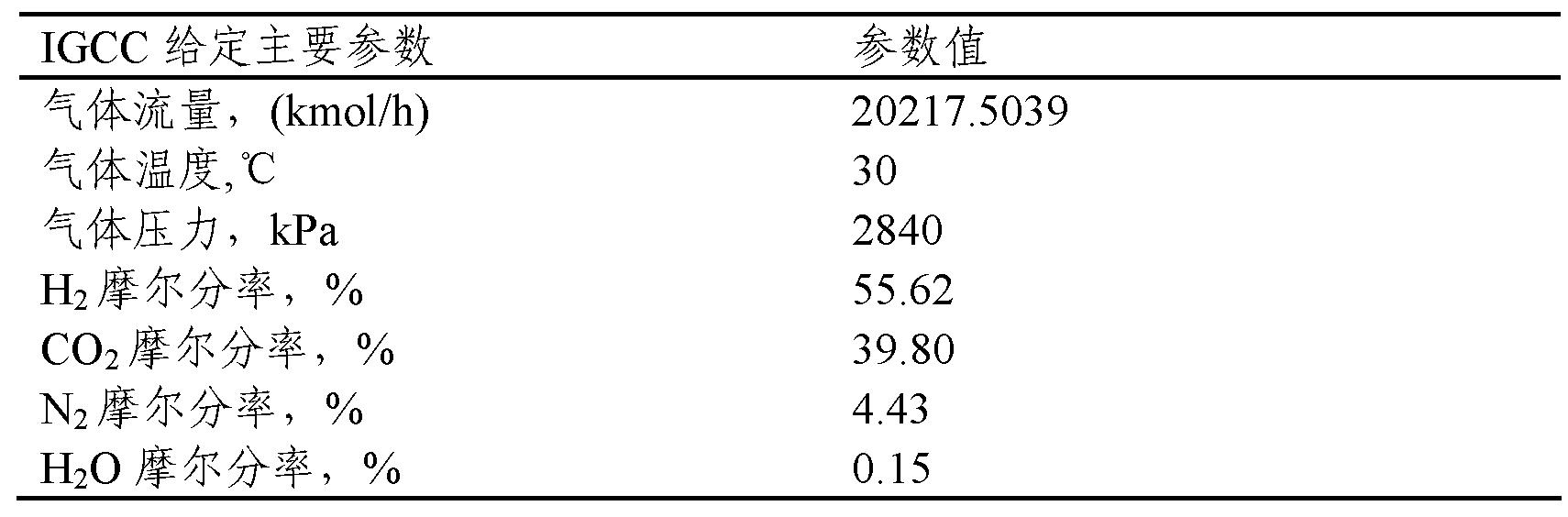Figure CN102151457BD00062