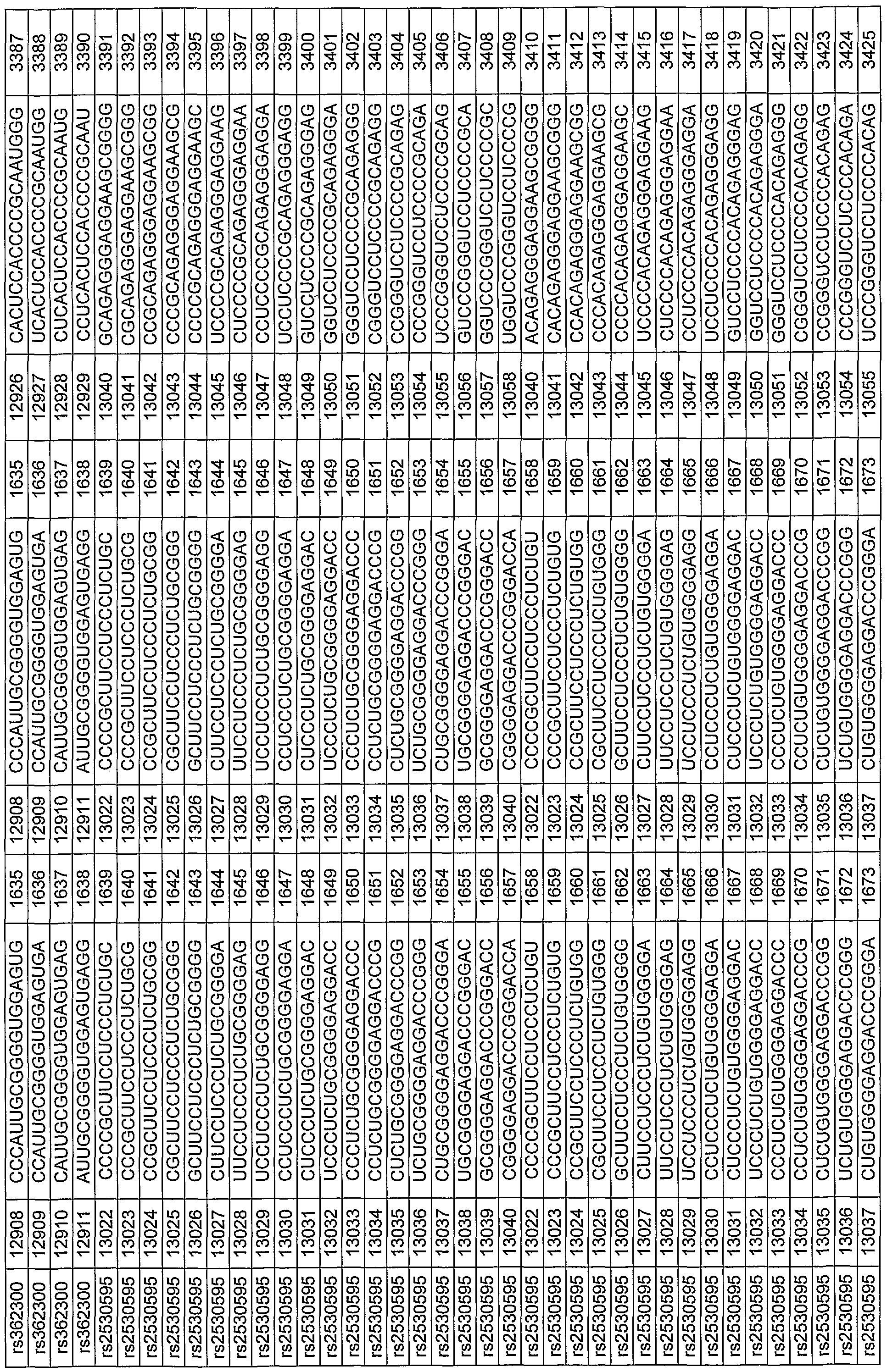 Figure imgf000255_0002